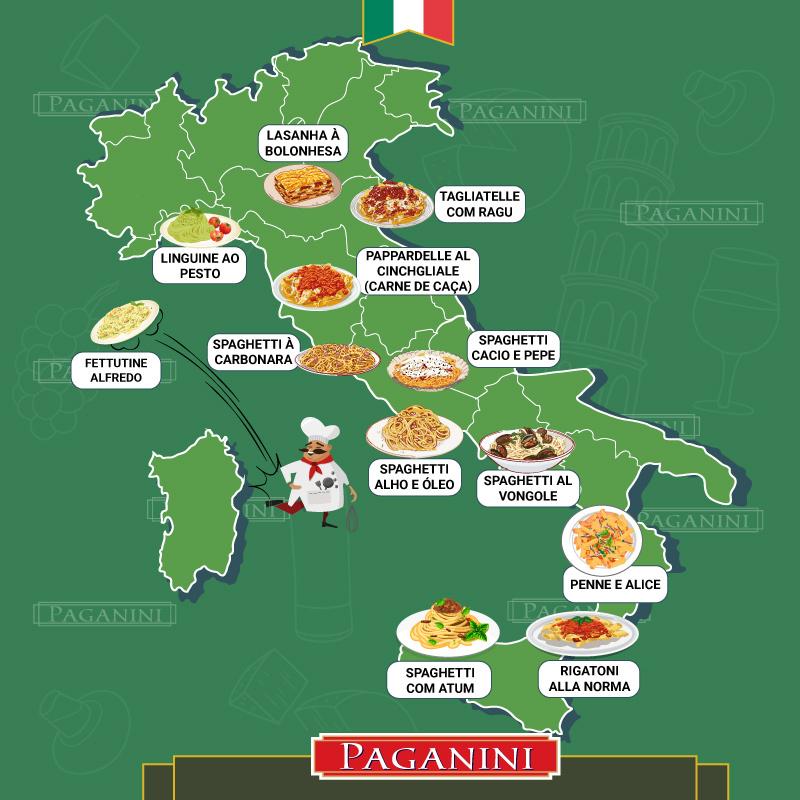 O mapa da culinária italiana